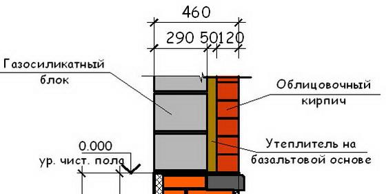 Расчет утеплителя стен – калькулятор для расчета теплоизоляции стены 4