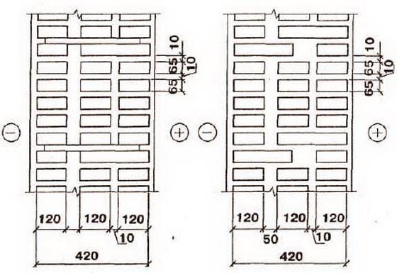 Стоимость 1 м3 кирпичной кладки при строительстве частного дома 3