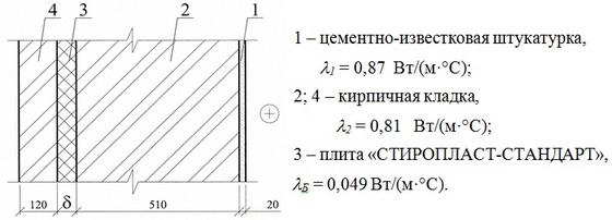 Теплопроводность пенопласта - точные цифры 5