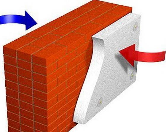 Утепление наружных стен кирпичного дома пеноплексом и пенопластом - отзывы строителей 3
