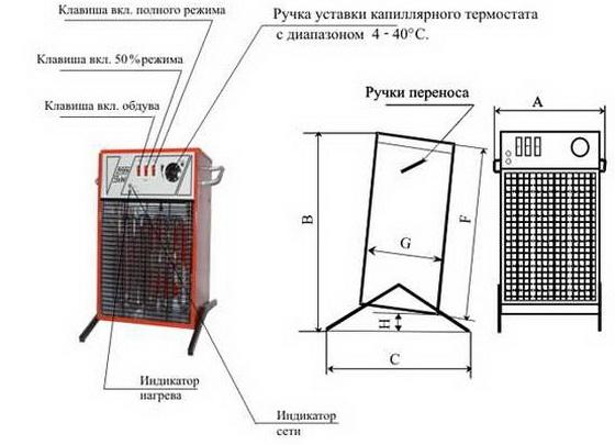 Какой выбрать тепловентилятор для обогрева дома - отзывы, плюсы и минусы, инструкции 4