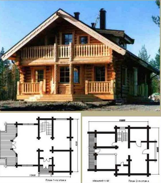 Группы горючести строительных материалов - повышаем степень огнестойкости деревянного дома 3