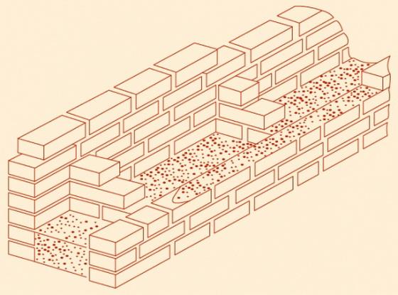 Колодцевая кладка с утеплителем - используем пенопласт 4