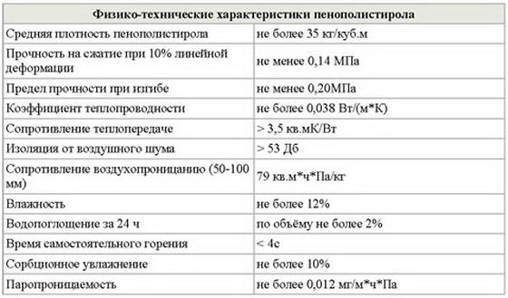 Утепление фасада пенополистиролом - отзывы и технология утепления 2