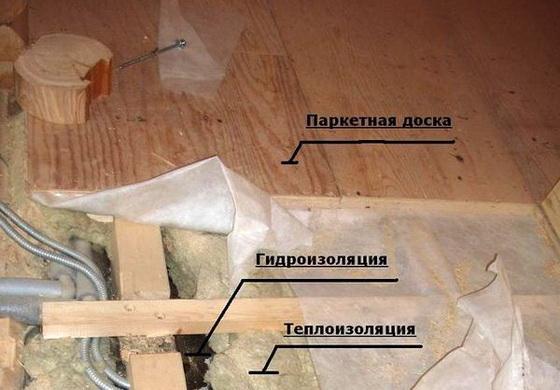 Как утеплить пол в деревянном доме, чтобы было тепло 3