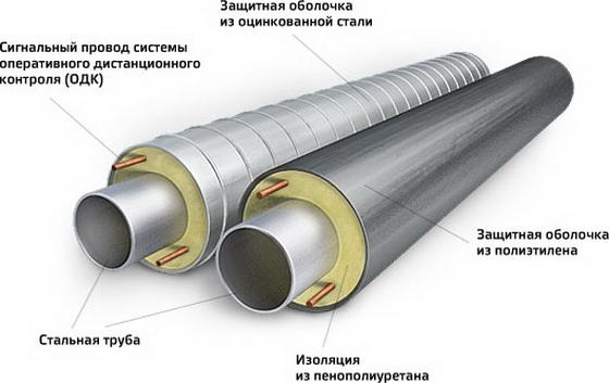 Теплоизоляция трубопроводов отопления - сберегаем тепло и экономим деньги 5